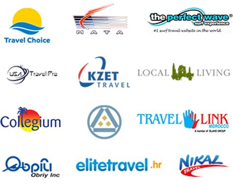 International Travel Agency Business Plan - 50 Strategy